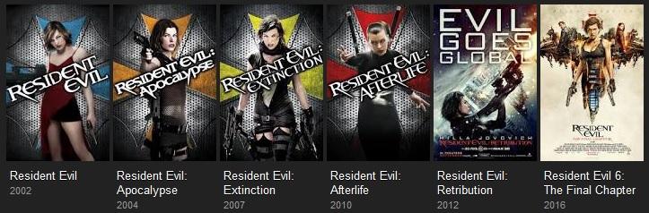 Resident Evil: The Final chapter Filmkritik