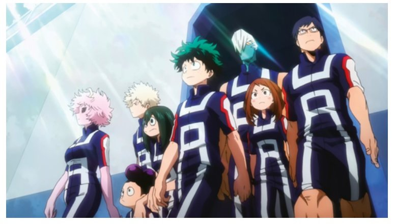 My Hero Academia Staffel 2 Test