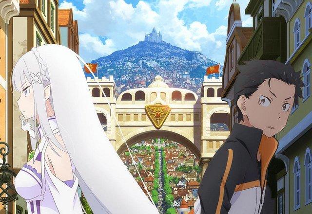 Anime Summer Season 2020 Crunchyroll